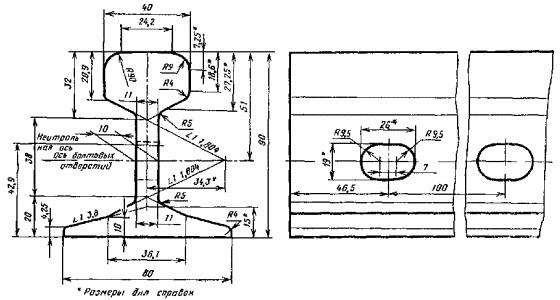 Чертеж и размеры рельс Р18