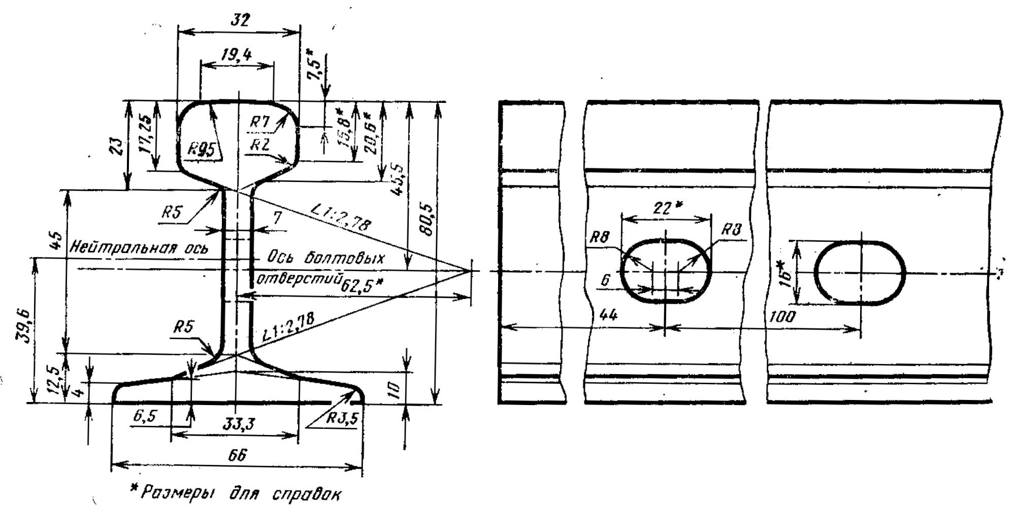 Чертеж и размеры рельс Р11