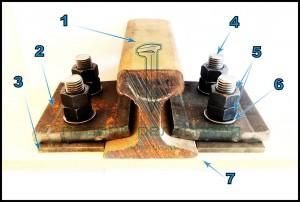 Схема крепления крановых рельсов